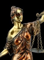 Lady Justice Figurine sitting on Globe