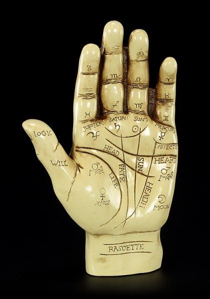 Wall Plaque - Palmistry Hand - large