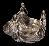 Art Nouveau Plate - Three Virgins