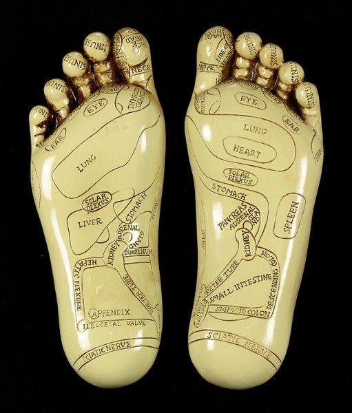 Wall Plaque - Reflexology Feet