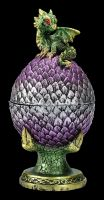 Box Dragon - Egg Guardian