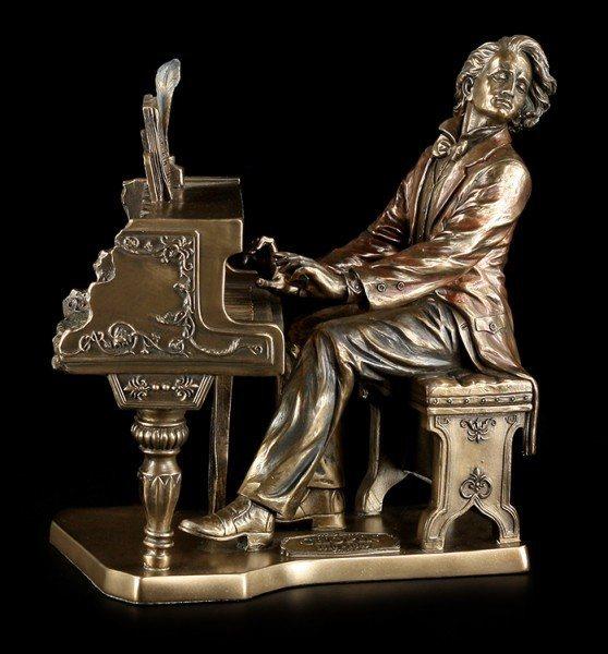 Fryderyk Franciszek Chopin Figur