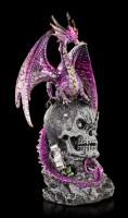 Drachen Figur auf Totenkopf - Loyal Defender