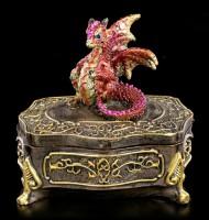 Dragon Box - Never Mind!