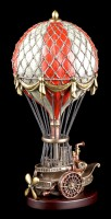 Steampunk - Balloon Airship